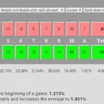 Blackjack Calculator English