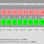 Blackjack Calculator English